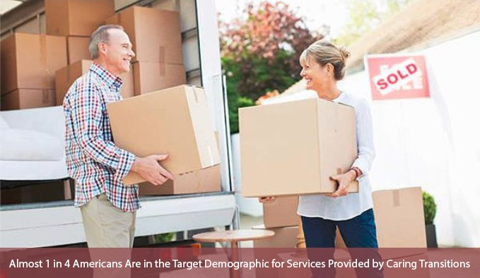 Almost 1 in 4 Americans are part of the target demograhic.